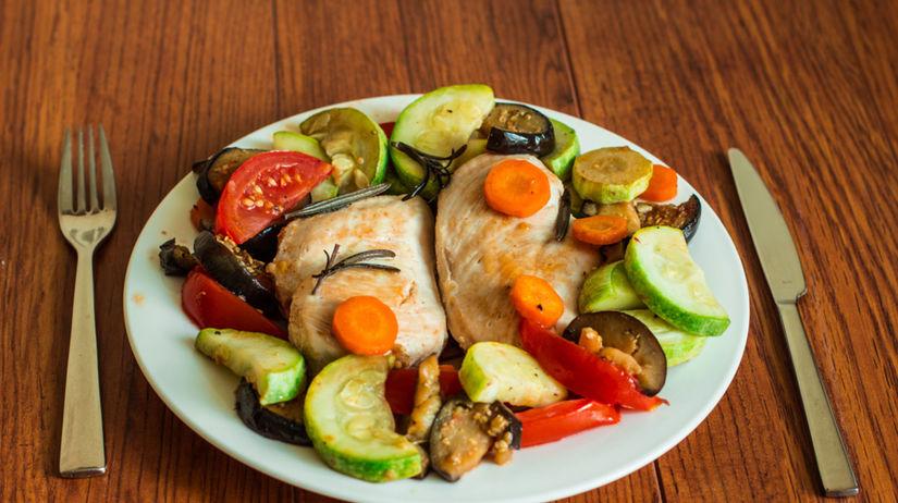 protein-proteinova-dieta-kuracie-maso-clanokW